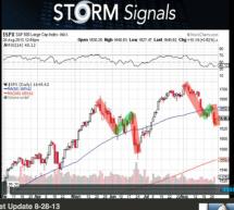 Stock Storm signals – to watch & ponder