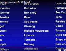 Eat to starve cancer and obesity